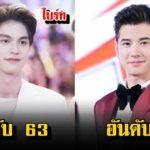 世界ハンサム2020夏タイ