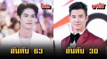 タイの記事から最新版2020年夏世界で最もハンサムな7人【タイ】